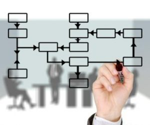 diagramma gestionalmente